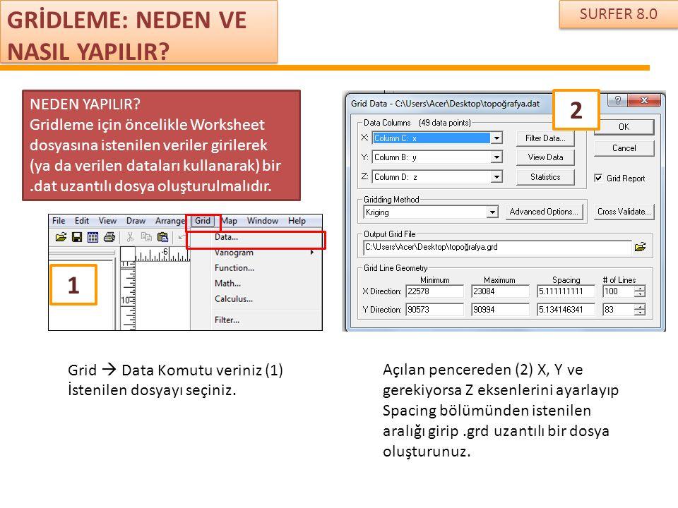 SURFER 8.0 GRİDLEME: NEDEN VE NASIL YAPILIR? NEDEN YAPILIR? Gridleme için öncelikle Worksheet dosyasına istenilen veriler girilerek (ya da verilen dat