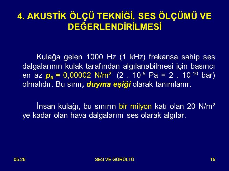 05:27SES VE GÜRÜLTÜ15 Kulağa gelen 1000 Hz (1 kHz) frekansa sahip ses dalgalarının kulak tarafından algılanabilmesi için basıncı en az p 0 = 0,00002 N