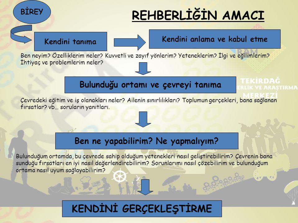 REHBERLİĞİN İLKELERİ 9.