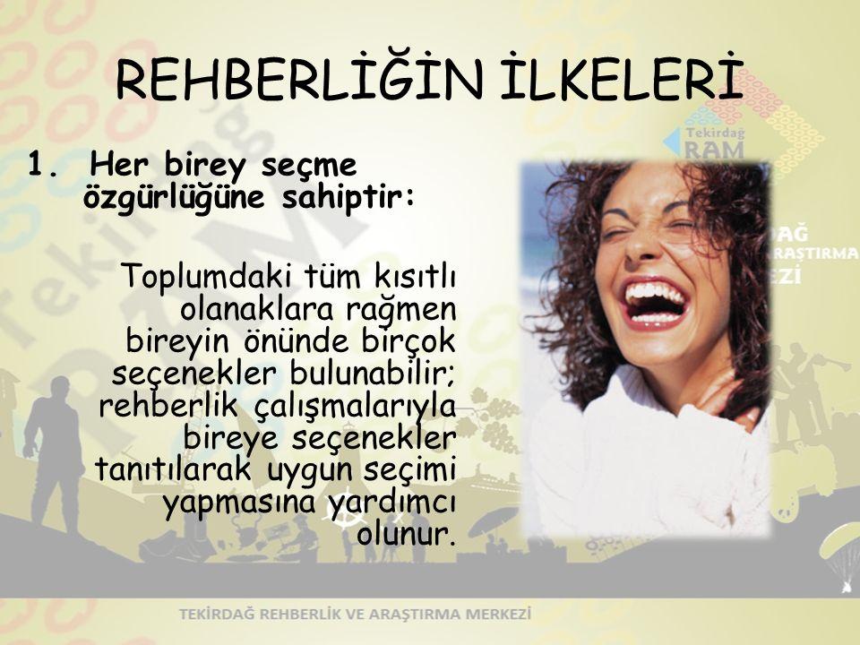 REHBERLİĞİN İLKELERİ 2.
