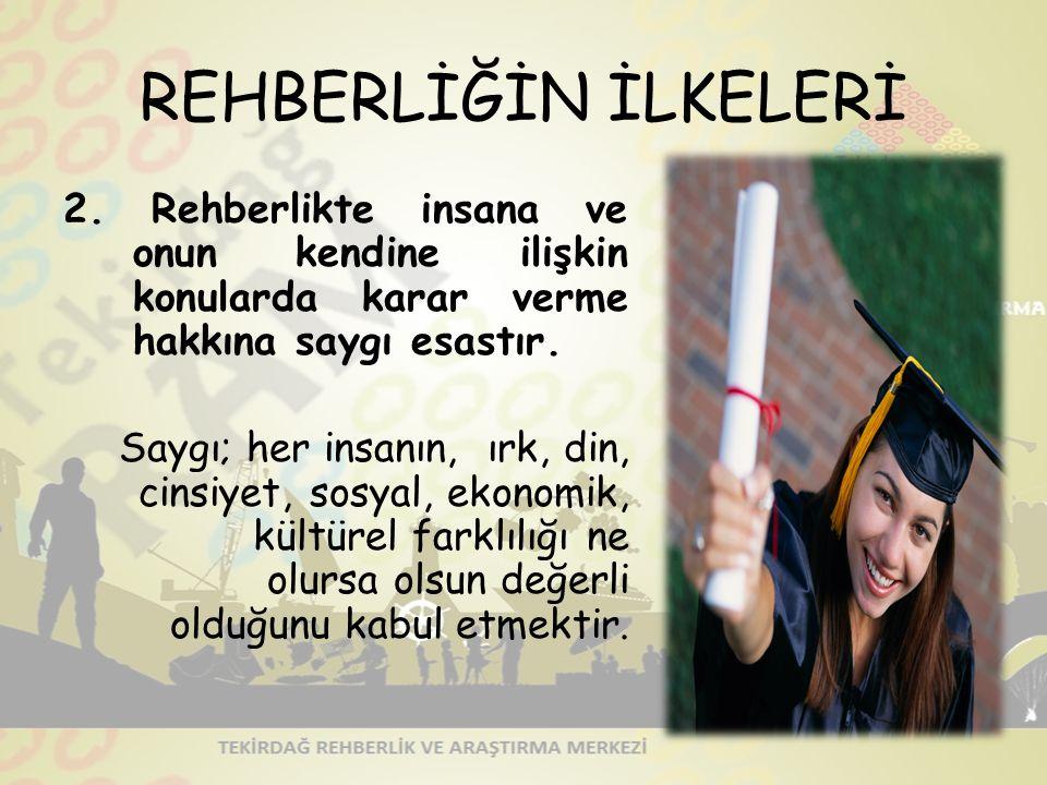 REHBERLİĞİN İLKELERİ 3.