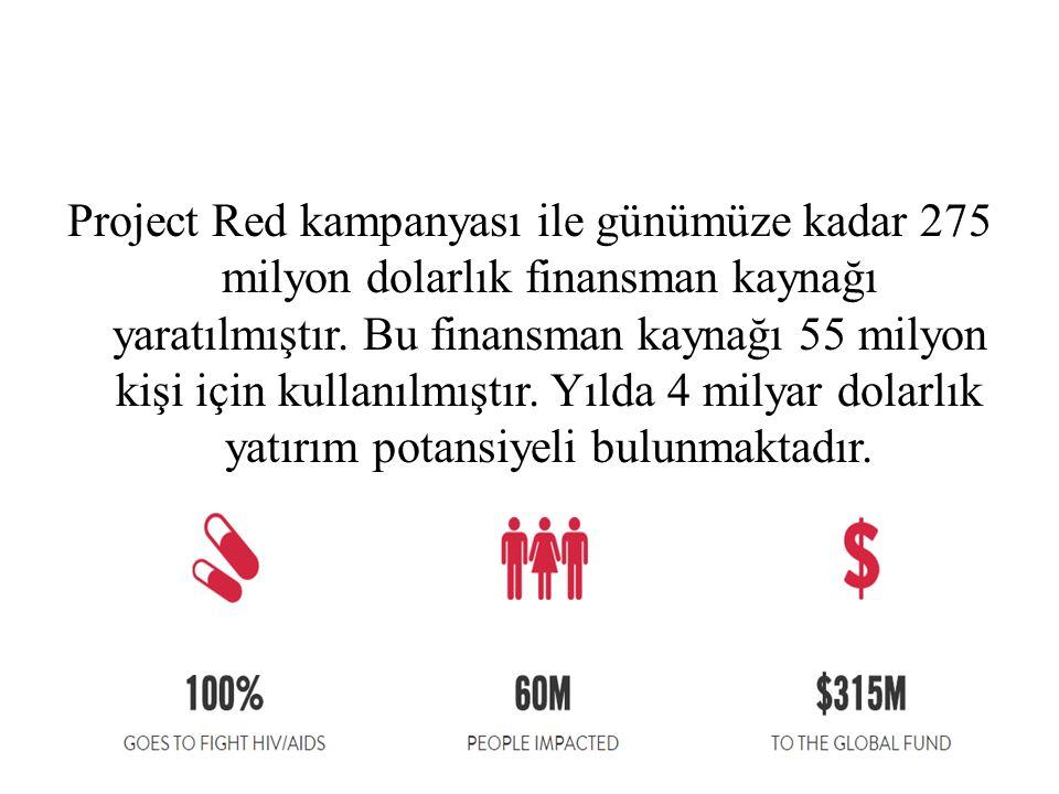 Project Red kampanyası ile günümüze kadar 275 milyon dolarlık finansman kaynağı yaratılmıştır. Bu finansman kaynağı 55 milyon kişi için kullanılmıştır