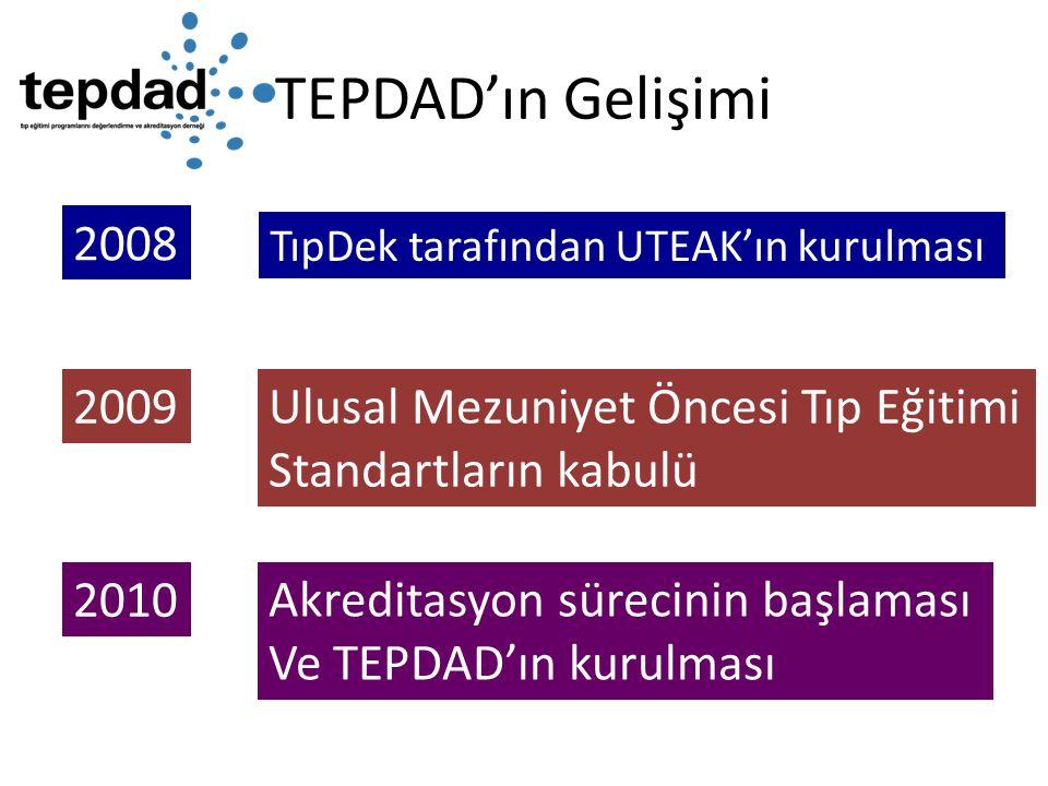 TıpDek tarafından UTEAK'ın kurulması 2008 2009Ulusal Mezuniyet Öncesi Tıp Eğitimi Standartların kabulü 2010 Akreditasyon sürecinin başlaması Ve TEPDAD
