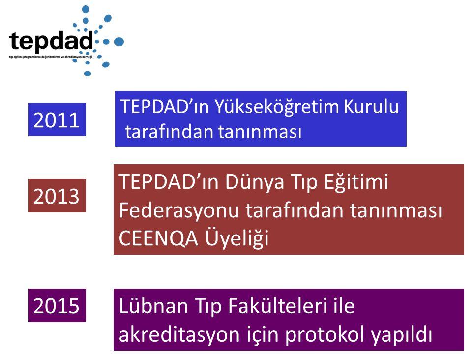 TEPDAD'ın Yükseköğretim Kurulu tarafından tanınması 2011 2013 TEPDAD'ın Dünya Tıp Eğitimi Federasyonu tarafından tanınması CEENQA Üyeliği 2015 Lübnan