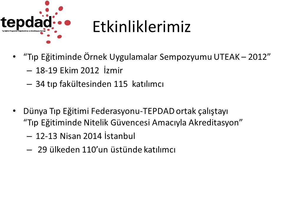 """Etkinliklerimiz """"Tıp Eğitiminde Örnek Uygulamalar Sempozyumu UTEAK – 2012"""" – 18-19 Ekim 2012 İzmir – 34 tıp fakültesinden 115 katılımcı Dünya Tıp Eğit"""