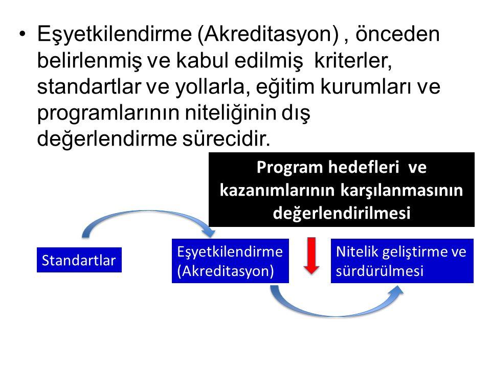 Eşyetkilendirme (Akreditasyon), önceden belirlenmiş ve kabul edilmiş kriterler, standartlar ve yollarla, eğitim kurumları ve programlarının niteliğini