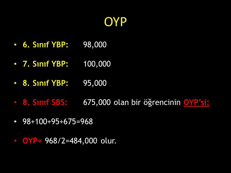 OYP 6. Sınıf YBP:98,000 7. Sınıf YBP:100,000 8. Sınıf YBP:95,000 8. Sınıf SBS:675,000 olan bir öğrencinin OYP'si: 98+100+95+675=968 OYP= 968/2=484,000