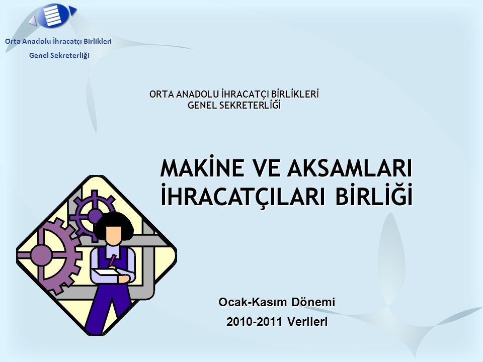 ORTA ANADOLU İHRACATÇI BİRLİKLERİ GENEL SEKRETERLİĞİ Ocak-Kasım Dönemi 2010-2011 Verileri MAKİNE VE AKSAMLARI İHRACATÇILARI BİRLİĞİ Orta Anadolu İhracatçı Birlikleri Genel Sekreterliği