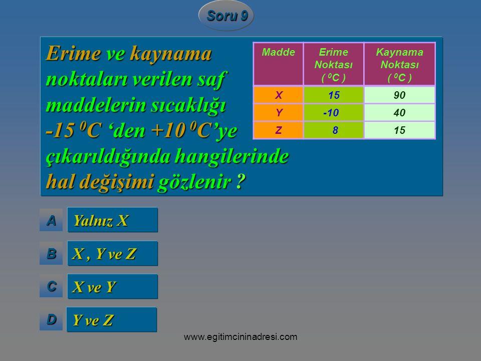 AAAA BBBB CCCC DDDD Soru 9 Yalnız X X, Y ve Z X ve Y Y ve Z Erime ve kaynama noktaları verilen saf maddelerin sıcaklığı -15 0 C 'den +10 0 C'ye çıkarı
