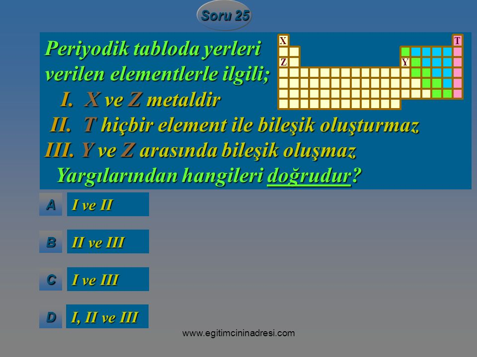AAAA BBBB CCCC DDDD Soru 25 I ve II II ve III I ve III I, II ve III Periyodik tabloda yerleri verilen elementlerle ilgili; I. X ve Z metaldir I. X ve