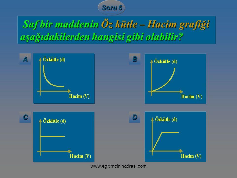 AAAA BBBB CCCC DDDD Soru 6 Saf bir maddenin Öz kütle – Hacim grafiği aşağıdakilerden hangisi gibi olabilir? Saf bir maddenin Öz kütle – Hacim grafiği