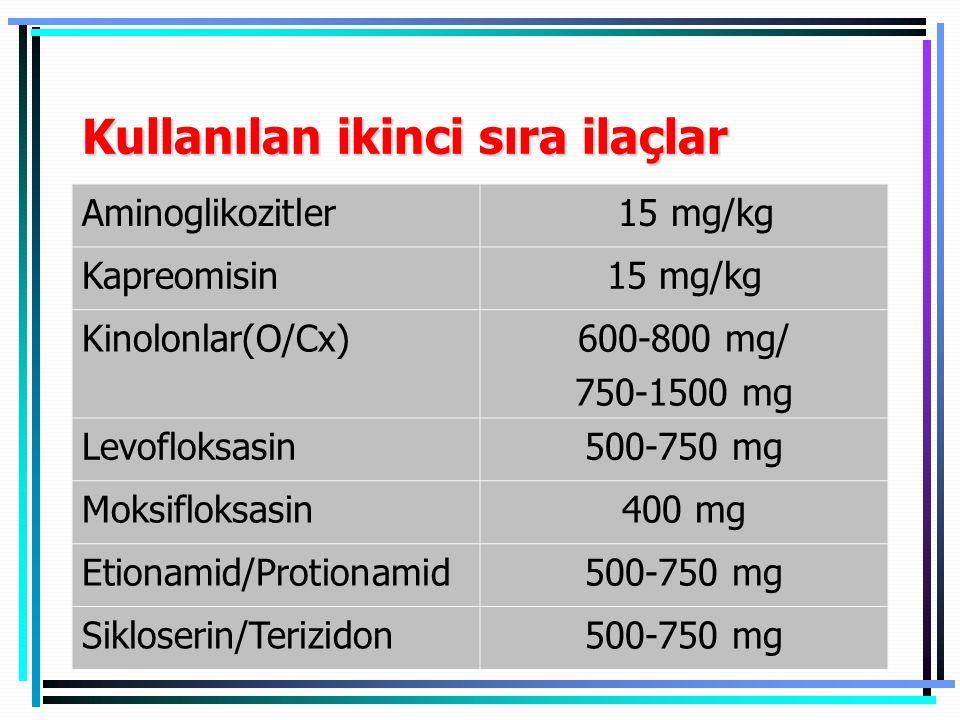 Kullanılan ikinci sıra ilaçlar Aminoglikozitler 15 mg/kg Kapreomisin15 mg/kg Kinolonlar(O/Cx)600-800 mg/ 750-1500 mg Levofloksasin500-750 mg Moksiflok