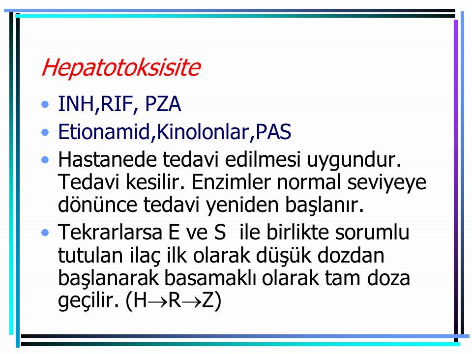 Hepatotoksisite INH,RIF, PZA Etionamid,Kinolonlar,PAS Hastanede tedavi edilmesi uygundur. Tedavi kesilir. Enzimler normal seviyeye dönünce tedavi yeni