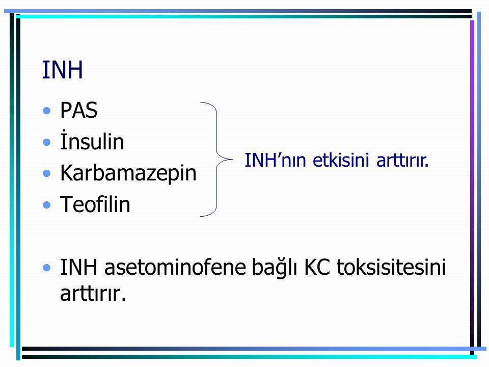 INH PAS İnsulin Karbamazepin Teofilin INH asetominofene bağlı KC toksisitesini arttırır. INH'nın etkisini arttırır.