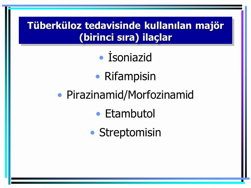 Tüberküloz tedavisinde kullanılan majör (birinci sıra) ilaçlar İsoniazid Rifampisin Pirazinamid/Morfozinamid Etambutol Streptomisin