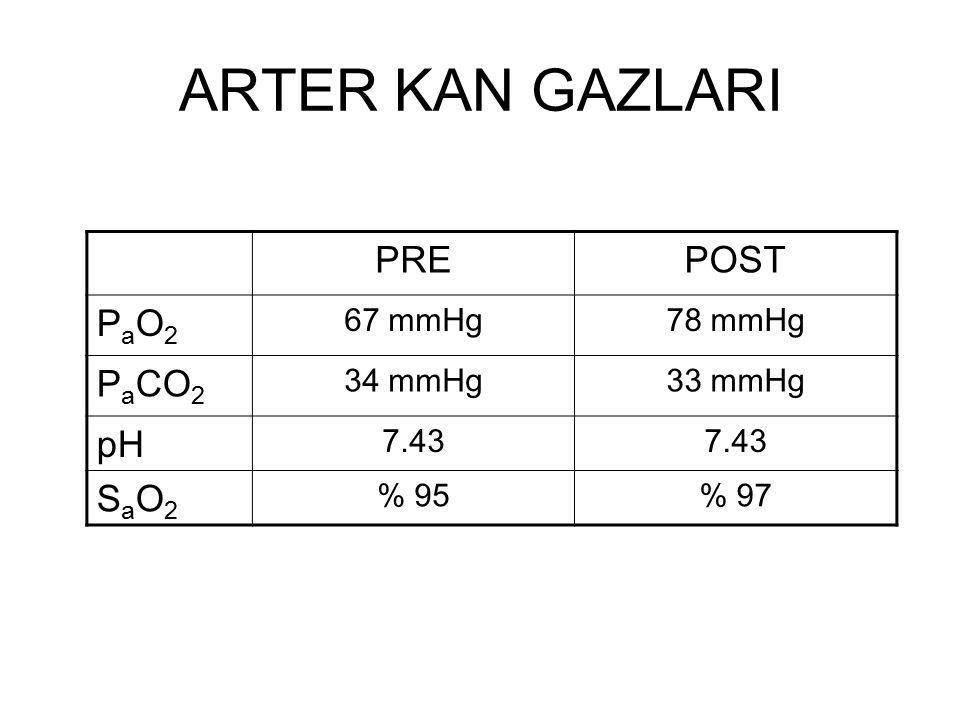 ARTER KAN GAZLARI PREPOST PaO2PaO2 67 mmHg78 mmHg P a CO 2 34 mmHg33 mmHg pH 7.43 SaO2SaO2 % 95% 97