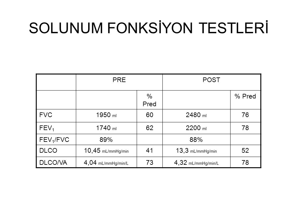 SOLUNUM FONKSİYON TESTLERİ PREPOST % Pred FVC1950 ml 602480 ml 76 FEV 1 1740 ml 622200 ml 78 FEV 1 /FVC89%88% DLCO10,45 mL/mmHg/min 4113,3 mL/mmHg/min