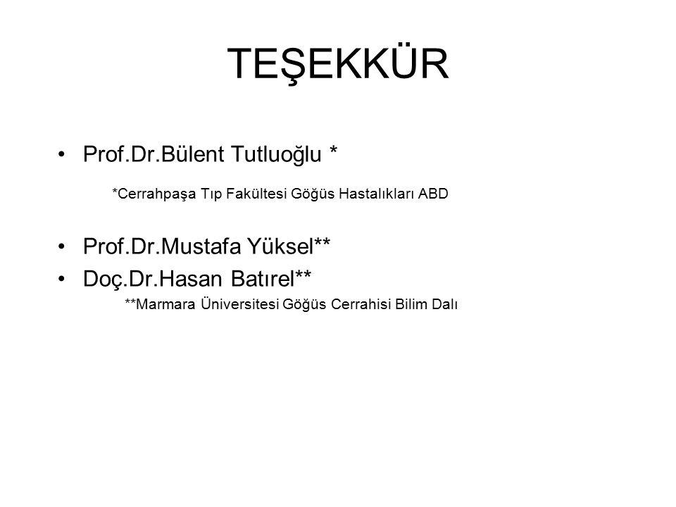 TEŞEKKÜR Prof.Dr.Bülent Tutluoğlu * *Cerrahpaşa Tıp Fakültesi Göğüs Hastalıkları ABD Prof.Dr.Mustafa Yüksel** Doç.Dr.Hasan Batırel** **Marmara Ünivers