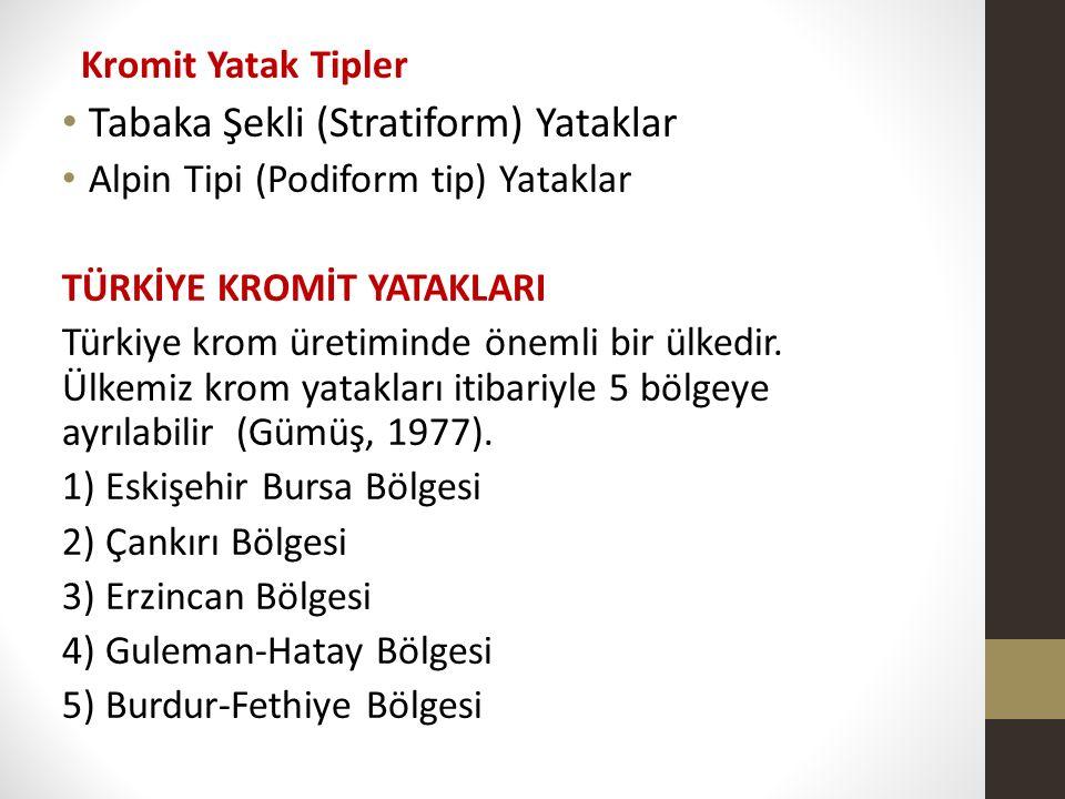 Kromit Yatak Tipler Tabaka Şekli (Stratiform) Yataklar Alpin Tipi (Podiform tip) Yataklar TÜRKİYE KROMİT YATAKLARI Türkiye krom üretiminde önemli bir ülkedir.