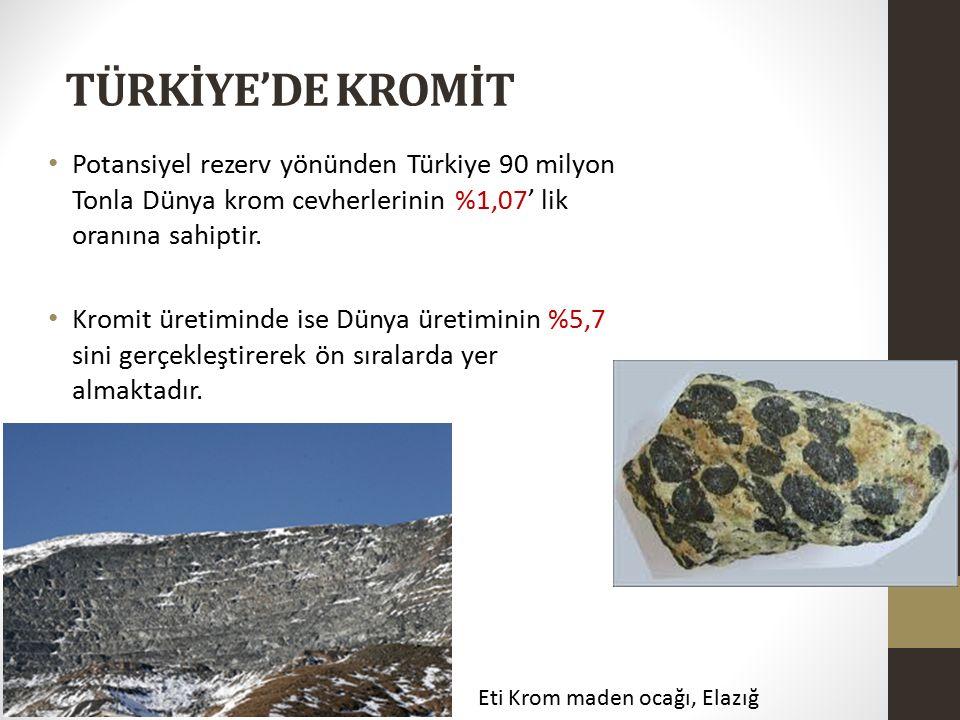 TÜRKİYE'DE KROMİT Potansiyel rezerv yönünden Türkiye 90 milyon Tonla Dünya krom cevherlerinin %1,07' lik oranına sahiptir. Kromit üretiminde ise Dünya
