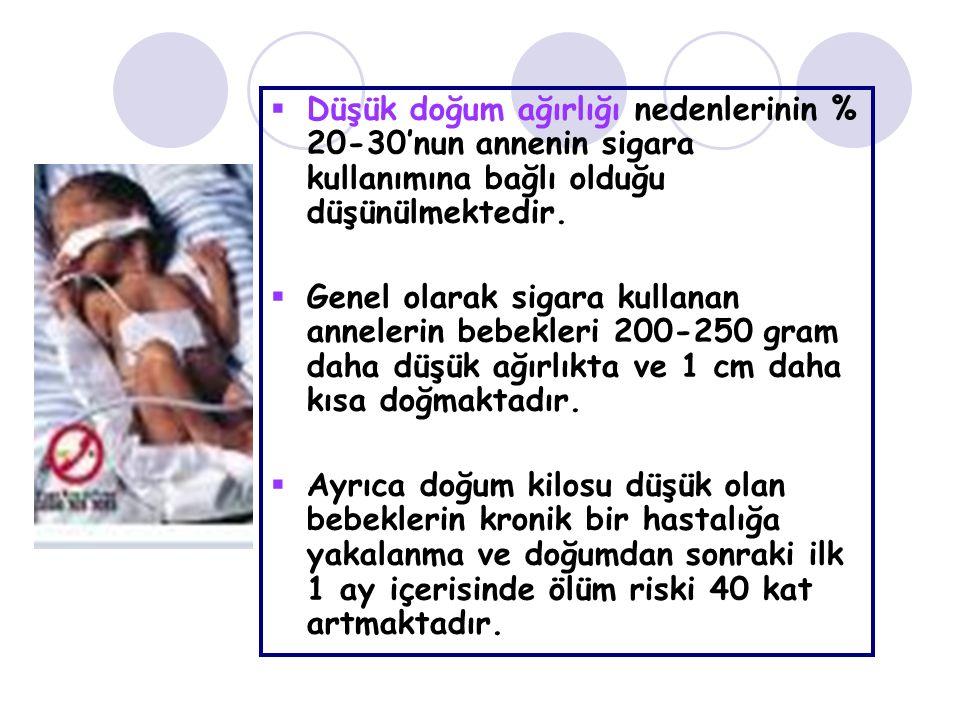  Düşük doğum ağırlığı nedenlerinin % 20-30'nun annenin sigara kullanımına bağlı olduğu düşünülmektedir.  Genel olarak sigara kullanan annelerin bebe