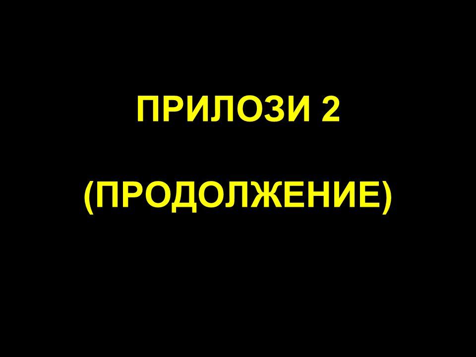 ПРИЛОЗИ 2 (ПРОДОЛЖЕНИЕ)