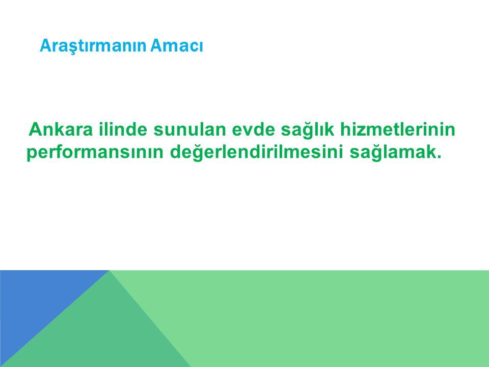ARAŞTıRMANıN AMACı Araştırmanın Amacı Ankara ilinde sunulan evde sağlık hizmetlerinin performansının değerlendirilmesini sağlamak.