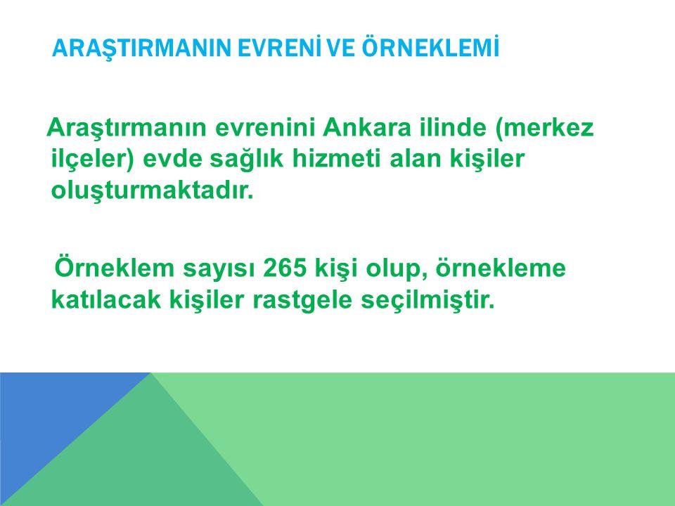ARAŞTIRMANIN EVRENİ VE ÖRNEKLEMİ Araştırmanın evrenini Ankara ilinde (merkez ilçeler) evde sağlık hizmeti alan kişiler oluşturmaktadır. Örneklem sayıs