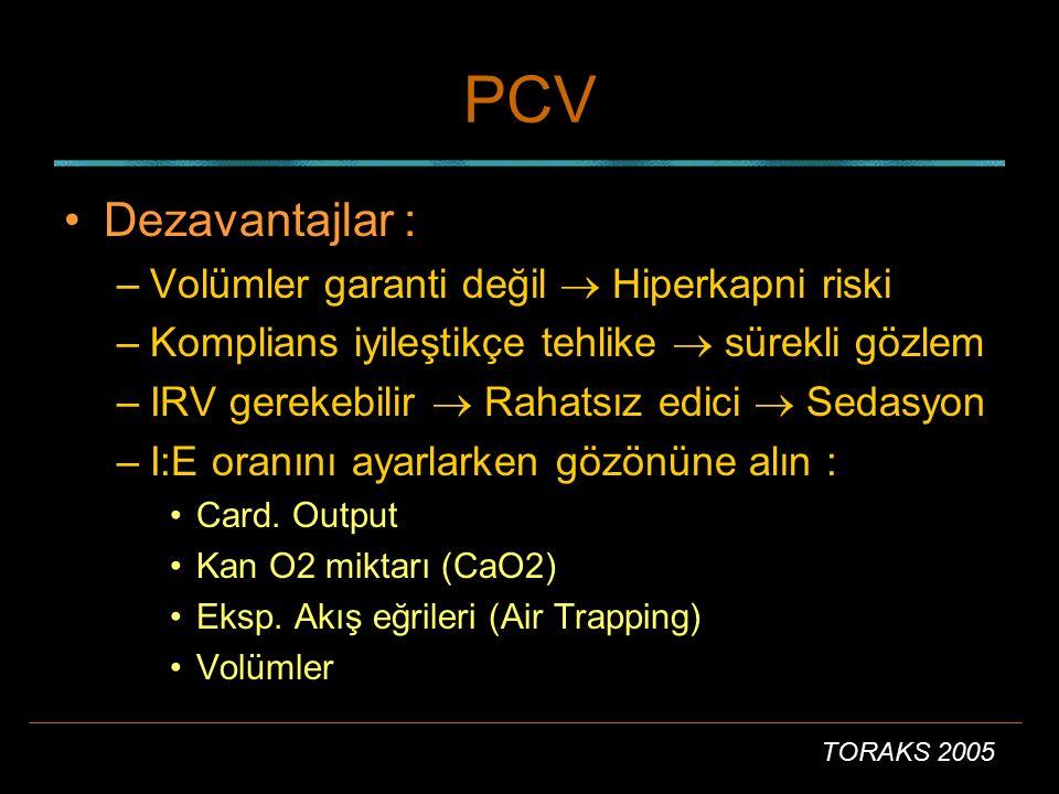 TORAKS 2005 PCV Dezavantajlar : –Volümler garanti değil  Hiperkapni riski –Komplians iyileştikçe tehlike  sürekli gözlem –IRV gerekebilir  Rahatsız