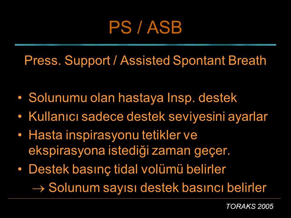 TORAKS 2005 PS / ASB Press. Support / Assisted Spontant Breath Solunumu olan hastaya Insp. destek Kullanıcı sadece destek seviyesini ayarlar Hasta ins