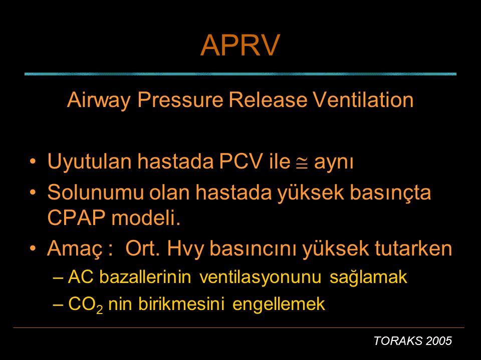 TORAKS 2005 APRV Airway Pressure Release Ventilation Uyutulan hastada PCV ile  aynı Solunumu olan hastada yüksek basınçta CPAP modeli. Amaç : Ort. Hv