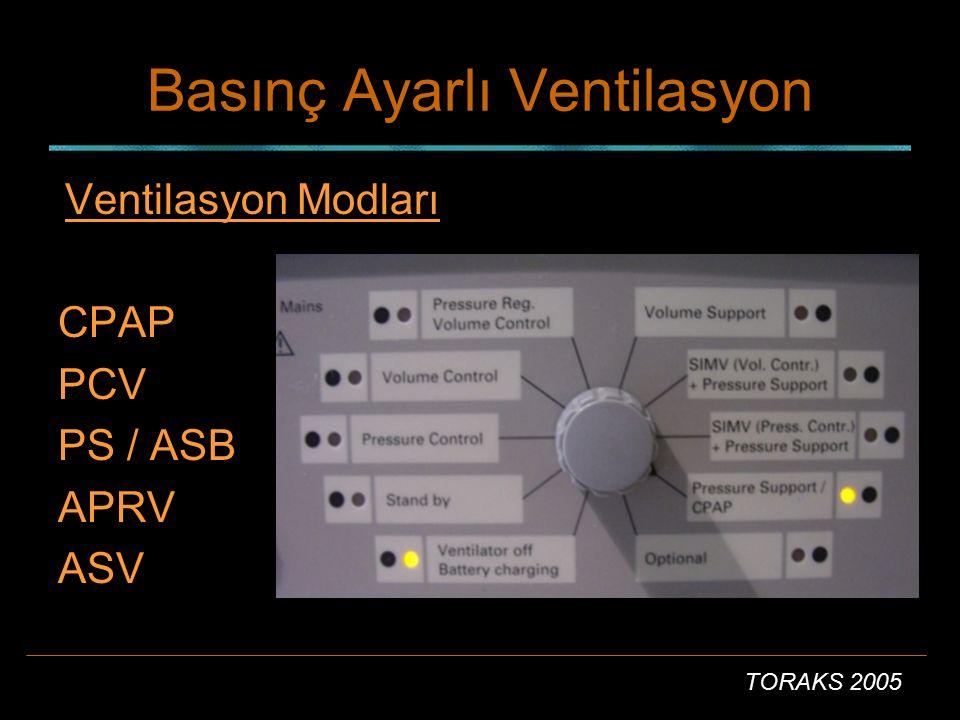 TORAKS 2005 Basınç Ayarlı Ventilasyon Ventilasyon Modları CPAP PCV PS / ASB APRV ASV
