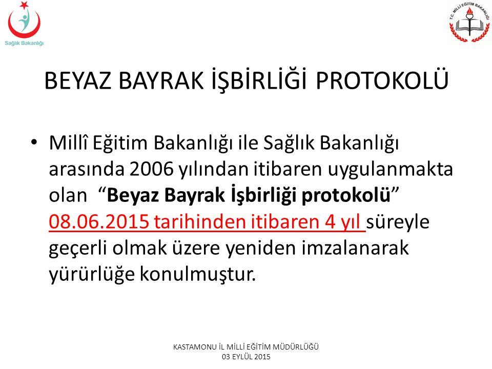 Taraflar-Yetkili Birimler Türkiye Halk Sağlığı KurumuMesleki ve Teknik Eğitim Genel Müdürlüğü KASTAMONU İL MİLLİ EĞİTİM MÜDÜRLÜĞÜ 03 EYLÜL 2015