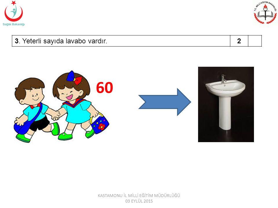 3. Yeterli sayıda lavabo vardır.2 60 KASTAMONU İL MİLLİ EĞİTİM MÜDÜRLÜĞÜ 03 EYLÜL 2015