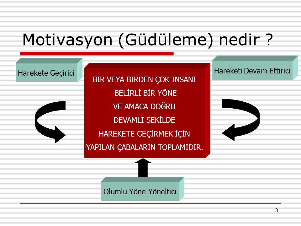 3 Motivasyon (Güdüleme) nedir ? Harekete Geçirici Hareketi Devam Ettirici Olumlu Yöne Yöneltici BİR VEYA BİRDEN ÇOK İNSANI BELİRLİ BİR YÖNE VE AMACA D