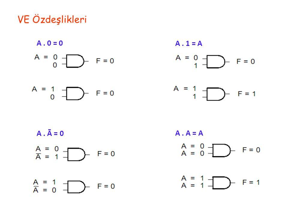 VE Özdeşlikleri A. 0 = 0 A. 1 = A A. Ā = 0 A. A = A