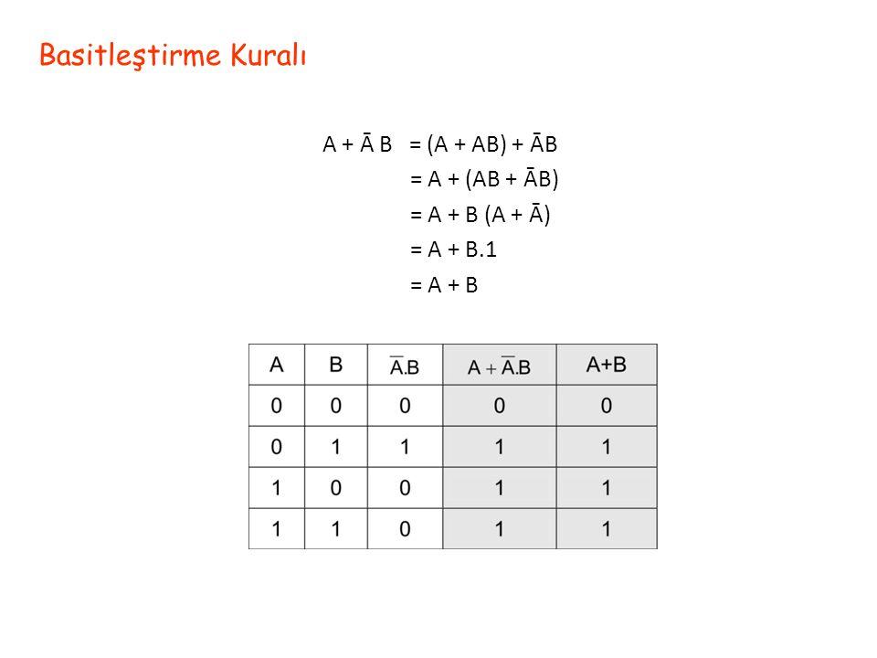 Basitleştirme Kuralı A + Ā B = (A + AB) + ĀB = A + (AB + ĀB) = A + B (A + Ā) = A + B.1 = A + B