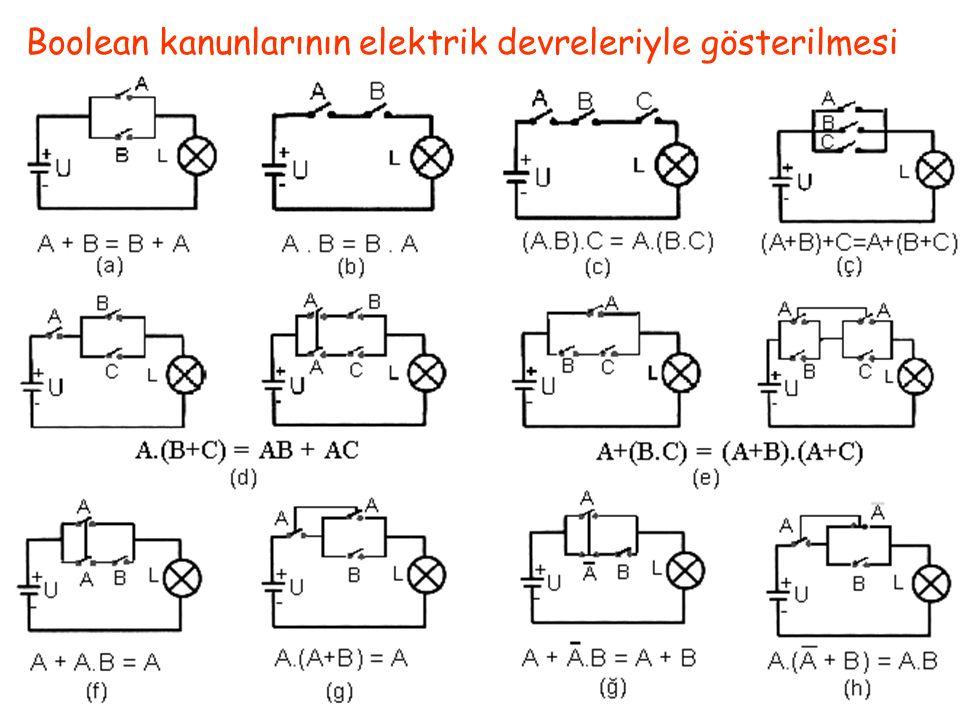 Boolean kanunlarının elektrik devreleriyle gösterilmesi