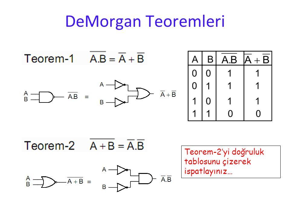 DeMorgan Teoremleri Teorem-2'yi doğruluk tablosunu çizerek ispatlayınız…