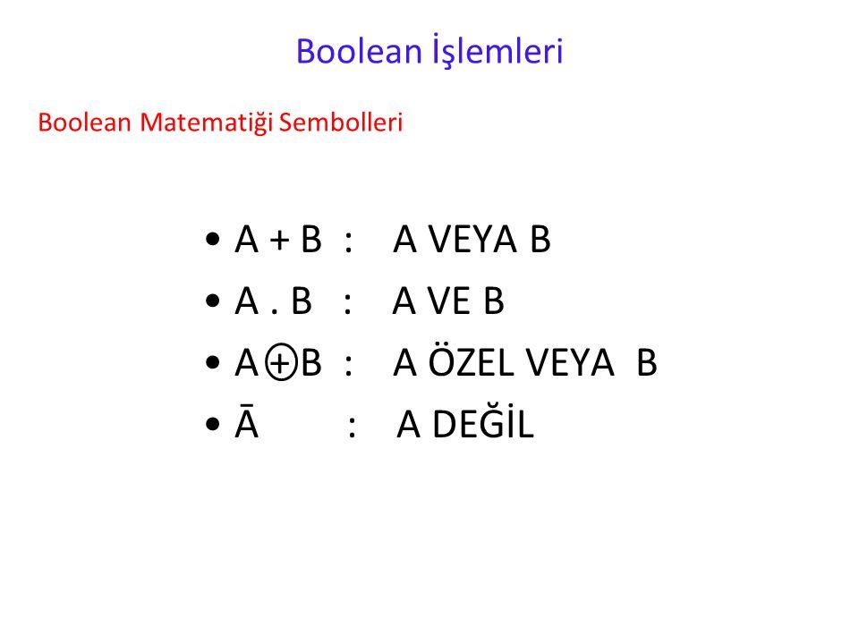 Boolean İşlemleri A + B : A VEYA B A. B : A VE B A + B : A ÖZEL VEYA B Ā : A DEĞİL Boolean Matematiği Sembolleri
