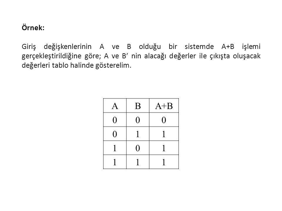 Örnek: Giriş değişkenlerinin A ve B olduğu bir sistemde A+B işlemi gerçekleştirildiğine göre; A ve B' nin alacağı değerler ile çıkışta oluşacak değerl