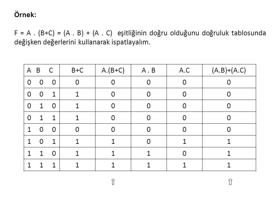 Örnek: F = A. (B+C) = (A. B) + (A. C) eşitliğinin doğru olduğunu doğruluk tablosunda değişken değerlerini kullanarak ispatlayalım. A B CB+CA.(B+C)A. B