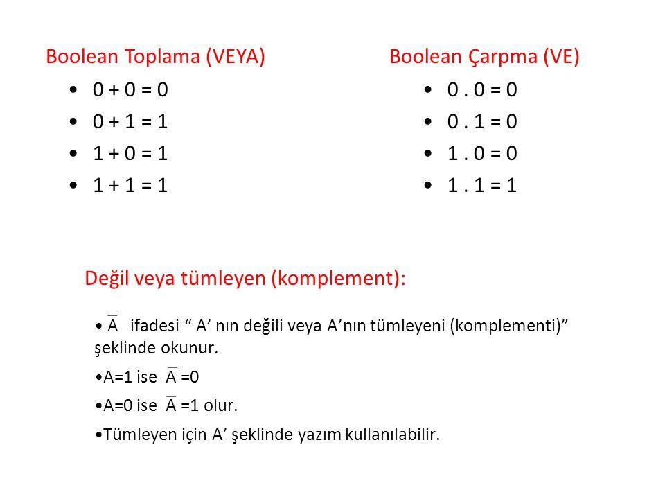 """0 + 0 = 0 0 + 1 = 1 1 + 0 = 1 1 + 1 = 1 0. 0 = 0 0. 1 = 0 1. 0 = 0 1. 1 = 1 A ifadesi """" A' nın değili veya A'nın tümleyeni (komplementi)"""" şeklinde oku"""