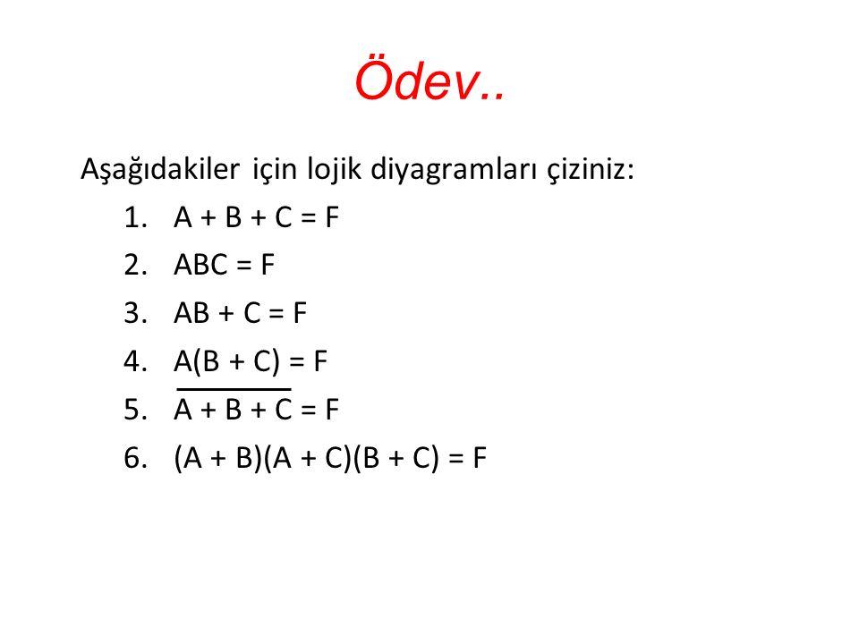 Ödev.. Aşağıdakiler için lojik diyagramları çiziniz: 1.A + B + C = F 2.ABC = F 3.AB + C = F 4.A(B + C) = F 5.A + B + C = F 6.(A + B)(A + C)(B + C) = F