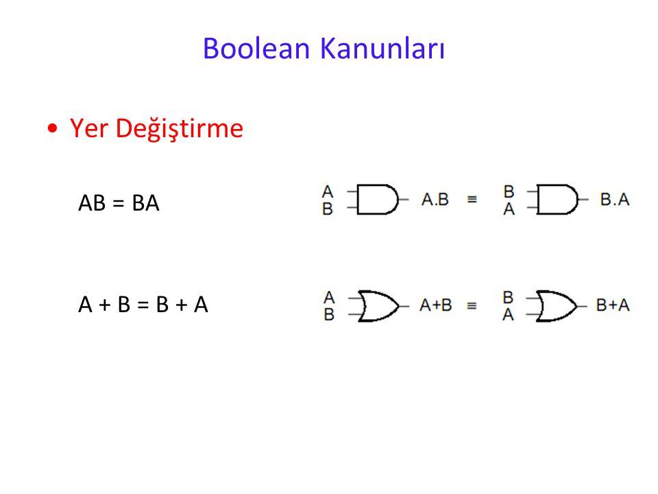 Örnek F = ABC+A BC fonksiyonunu temel lojik kapılar ile gerçekleştirelim.