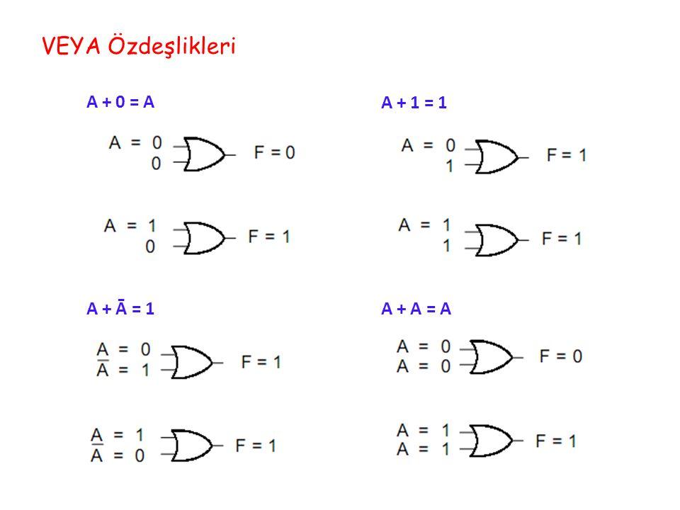 VEYA Özdeşlikleri A + 0 = A A + 1 = 1 A + Ā = 1A + A = A