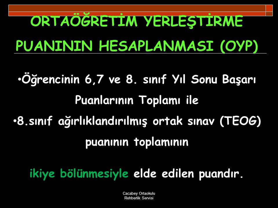 Cacabey Ortaokulu Rehberlik Servisi ORTAÖĞRETİM YERLEŞTİRME PUANININ HESAPLANMASI (OYP) Öğrencinin 6,7 ve 8.