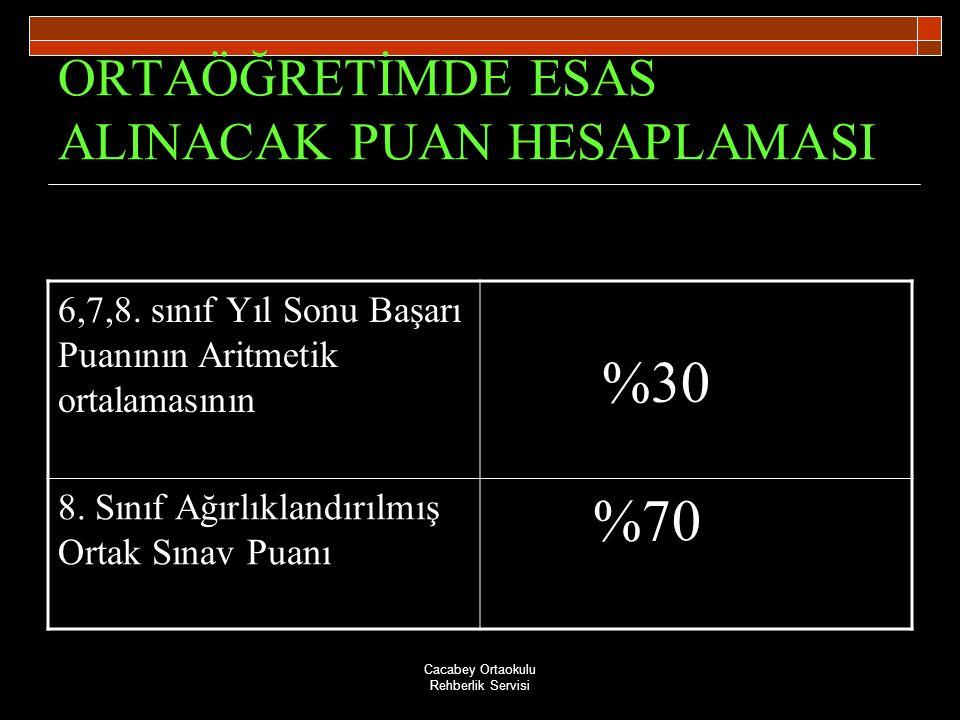 Cacabey Ortaokulu Rehberlik Servisi ORTAÖĞRETİMDE ESAS ALINACAK PUAN HESAPLAMASI 6,7,8.