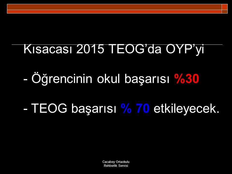 Cacabey Ortaokulu Rehberlik Servisi Kısacası 2015 TEOG'da OYP'yi - Öğrencinin okul başarısı %30 - TEOG başarısı % 70 etkileyecek.