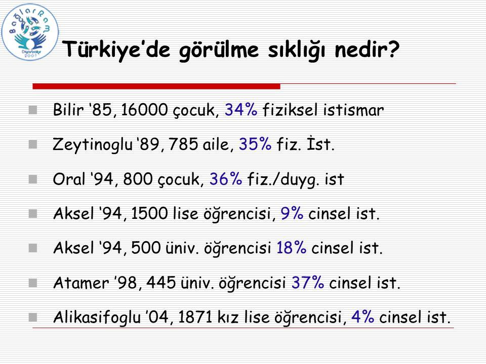 Bilir '85, 16000 çocuk, 34% fiziksel istismar Zeytinoglu '89, 785 aile, 35% fiz.
